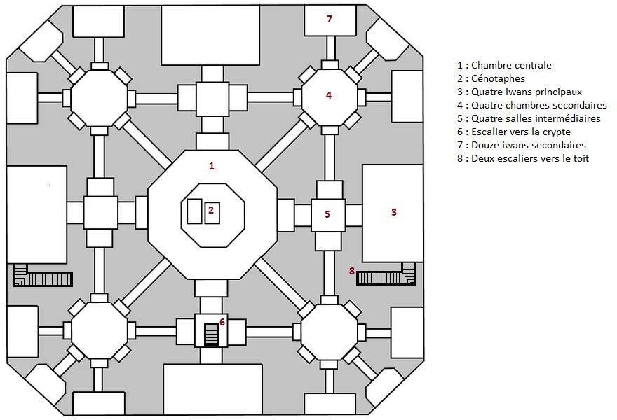 Plan du mausolée du Taj Mahal
