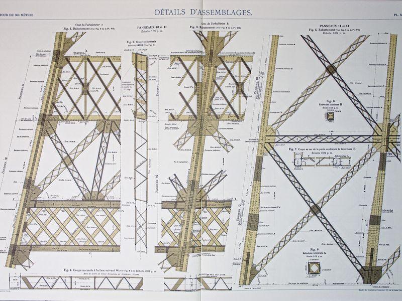 Célèbre Histoire de la tour Eiffel DZ29