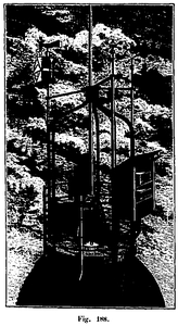 Plate-forme météorologique de la tour Eiffel au XIXe siècle