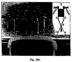 Schéma de l'appareil pour mesurer la chute des corps