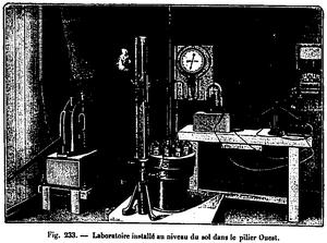 Laboratoire du manomètre